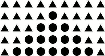 Gestalt Laws: Similarity, Proximity and Closure - Explorable